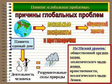 Обсуждаем Глобальные Проблемы, Повторяем Русскую Грамматику