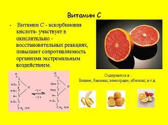 Презентация - Витамины и их