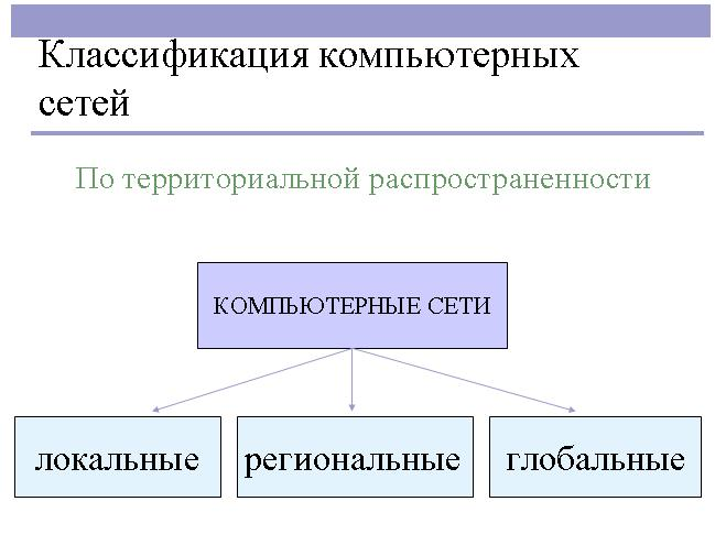 Компьютер Как Формальный Исполнитель Алгоритмов Программ