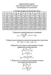 ГИА, Алгебра, 9 класс, Справочный материал