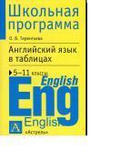Английский язык в таблицах, 5 - 11-й классы, справочные материалы, Терентьева О.В., 2013