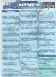 Шпаргалки, Таблицы по химии