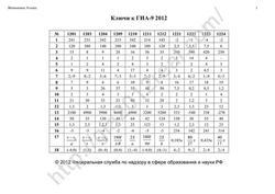 ГИА 2012, Математика, 9 класс, Ответы