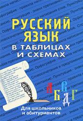 Русский язык в таблицах и схемах, Лушникова, 2010