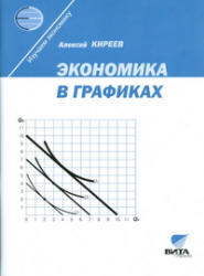 Графики в экономике.: nashol.com/2013060771683/ekonomika-v-grafikah-10-11-klass-kireev-a...