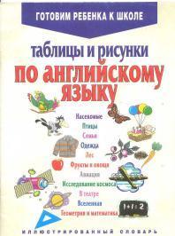 Таблицы и рисунки по английскому языку, Адамчик Я.В., Аникеев В.И., 2007