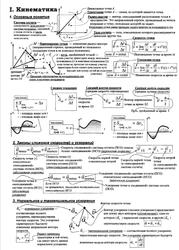 Физика, Краткие конспекты
