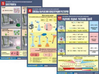Полный комплект цветных таблиц по неорганической химии, Назарова Т.С., Куприянова Н.С., Кожевников Д.Н., 2010