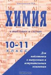 Химия в таблицах и схемах, 10-11 класс, Ковалевская Н.Б., 2007