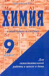 Химия в таблицах и схемах, 9 класс, Ковалевская Н.Б., 2007