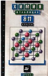 Химия в таблицах, 8-11 класс, Насонова А.Е., 2013