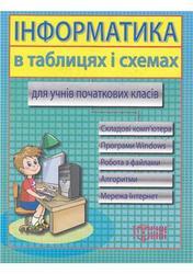 Інформатика в таблицях та схемах для учнів початкових класів, Москаленко В.В., 2011