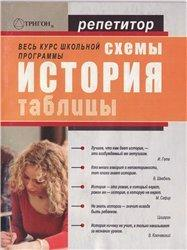 История в схемах и таблицах, Северинов К.М., 2011