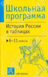 История России в таблицах, 6-11 класс, Агафонов С.В., 2010