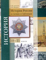 История России в схемах и таблицах, 10-11 класс, Алексеев С.И., Мазуров Б.Ф., 2012
