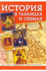 История в таблицах и схемах, Тимофеев А.С., 2013