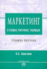 Маркетинг в схемах, рисунках, таблицах - Завьялов П.С.