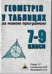 Геометрія у таблицях. 7-9 класи. Роєва Т.Г., Синельник Л.Я., Кононенко С.А. 2002
