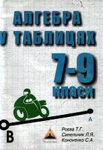 Алгебра у таблицях. 7-9 класи. Роєва Т.Г., Синельник Л.Я., Кононенко С.А., 2003