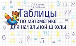 Таблицы по математике для начальной школы, Узорова О.В., Нефедова Е.А., 2005