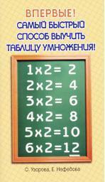 Выучить таблицу умножения о узорова