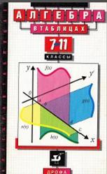 Здесь вы найдете таблицы наиболее важных разделов школьного курса арифметики, алгебры, начал анализа. В них кратко изложен материал по теориям и основным темам, имеются привидения формул, графиков и примеров решения типовых задач. В конце размещен предметный указатель. Данное пособие  полезно для учащихся 7—11 классов, абитуриентов, студентов, учителей и родителей.