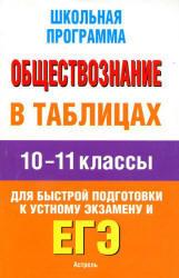 Обществознание в таблицах, 10-11 класс, Баранов П.А., 2012