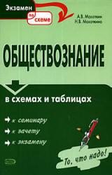 Обществознание в схемах и таблицах, 10-11 класс, Махоткин А.В., Махоткина Н.В., 2006