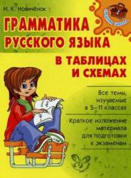 Грамматика русского языка в таблицах и схемах - Новичёнок И.К.