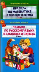 Правила по математике и русскому языку в таблицах и схемах, 1-4 класс