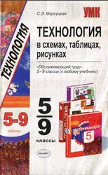 Технология в схемах, таблицах, рисунках, 5-9 класс, Маркуцкая С.Э., 2009