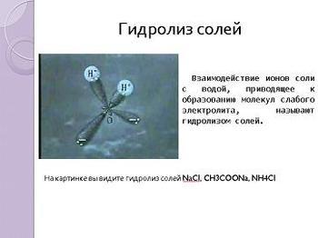 Презентация - Гидролиз