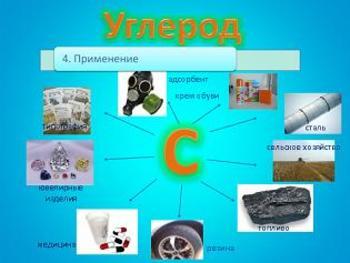 Презентация - Углерод