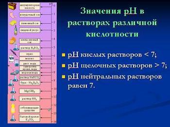 Презентация - pH жидкостей, необходимых для человека