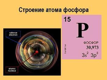 Презентация - Фосфор - строение и свойства