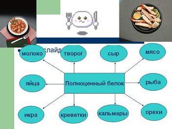 Презентация - О пище с точки зрения химика