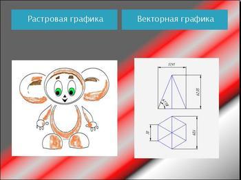 Презентация по информатике - Компьютерная графика