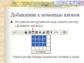 Презентация - Таблицы в документах Word