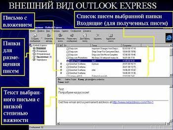 графический интерфейс windows конспект: