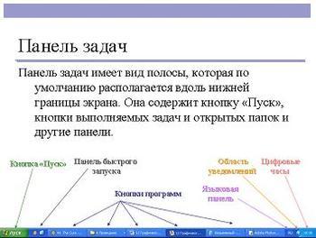 Презентация - Графический интерфейс Windows