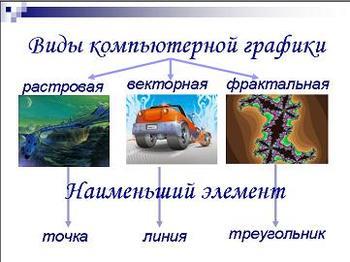 Презентация - Компьютерная графика