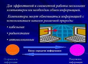 Презентация - Передача информации - Локальные и глобальные компьютерные сети