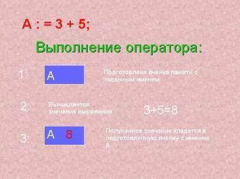 Презентация - Оператор присваивания - Язык ТУРБО ПАСКАЛЬ