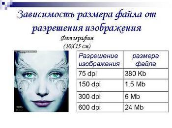 Презентация - Основные понятия компьютерной графики