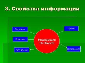 Презентация, понятие и свойства информации