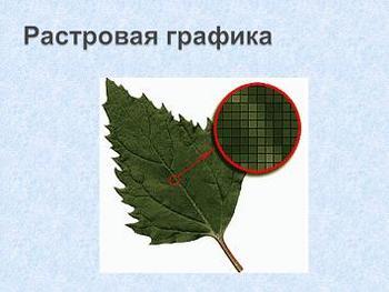 Презентация - Растровое кодирование графической информации