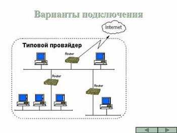 Презентация - Интернет - Телекоммуникация