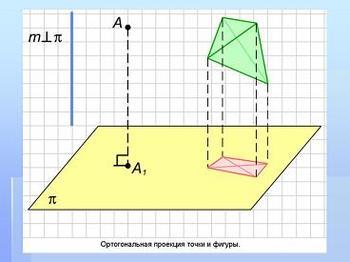 Презентация по математике - Перпендикуляр и наклонная