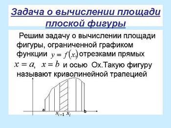 Презентация по математике - Определенный интеграл