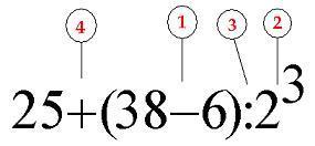 Порядок выполнения арифметических действий